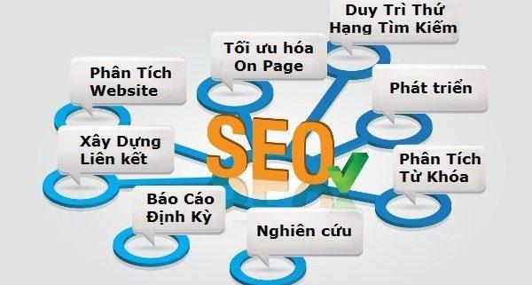 Khóa học SEO online hiệu quả