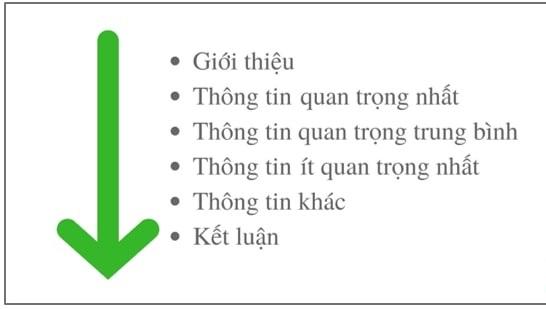 Cấu trúc viết bài chuẩn SEO